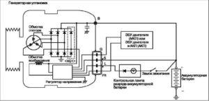 Завод устанавливает на машины генераторы своего производства или устройства проверенных производителей, например, Hitachi или BOSCH.