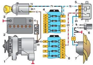Схема электрооборудования ВАЗ 2106 до сих пор считается уникальной и продуманной до мелочей, а этим могут похвастаться далеко не все иномарки.