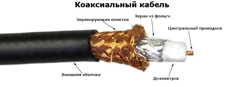 Оплетка – это специфический экран, состоящий из сетки тонких проводников