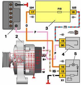 Это прибор, преобразующий механическую энергии в электрическую.