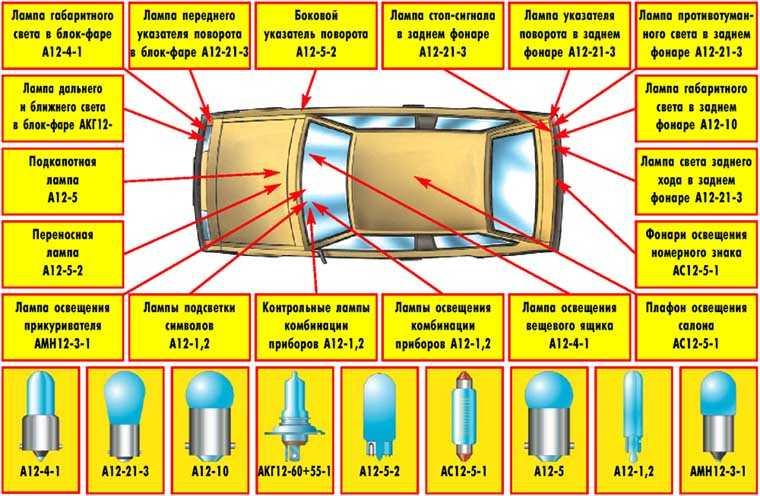Часть электрооборудования четырнадцатой модели, как и у любого другого автомобиля, расположена в дверях.