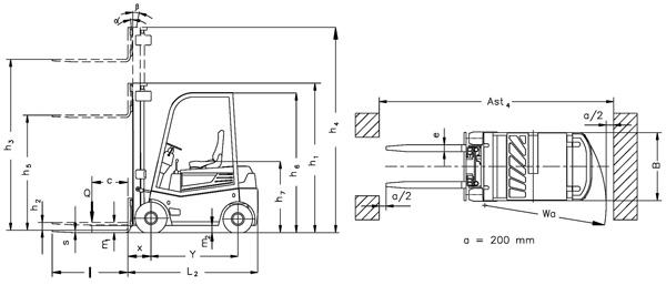 Источниками тока является аккумулятор - при выключенном двигателе, генератор – при включенном.