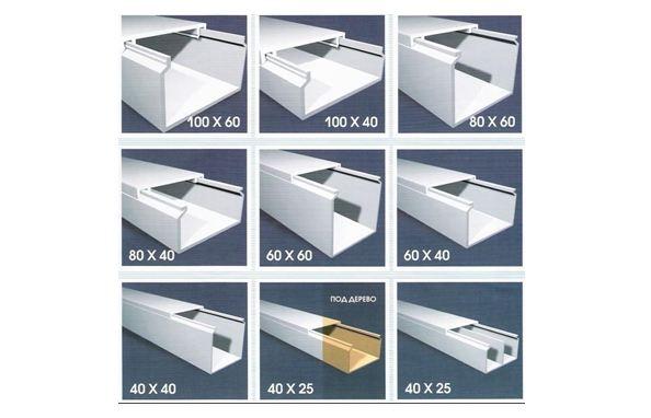 Изделия классифицируются по типу (применению), размеру, форме и материалу, из которого изготовлены.