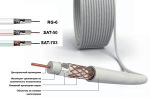 Это распространенный вариант для изделий радиожлектроники