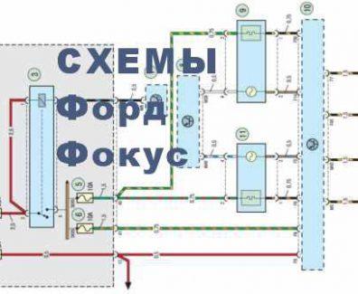 Электрооборудование Форд Фокус 2